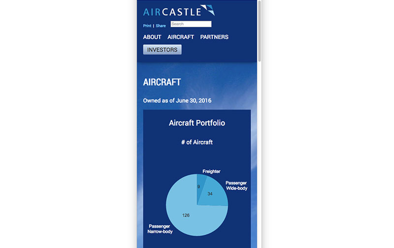Aircastle Limited 07.jpg